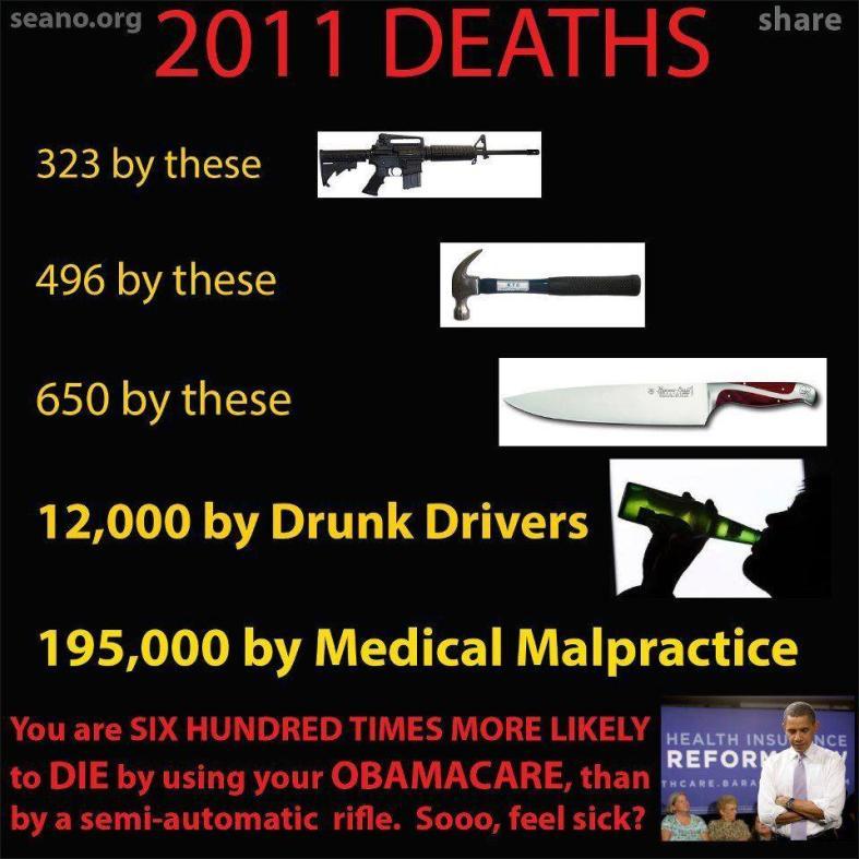 Stupid #Conservative Graphic Alert