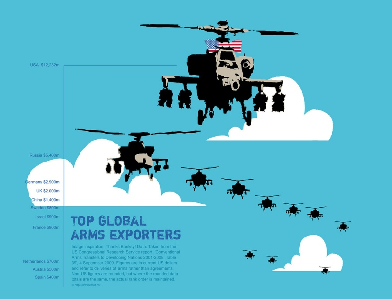 global-arms-exporters