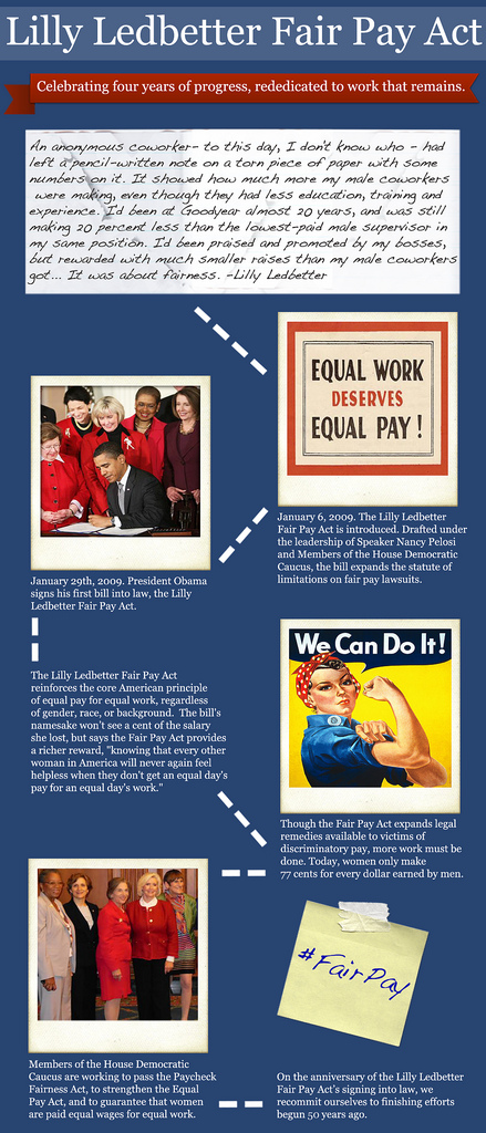 Lilly Ledbetter Fair Pay Act